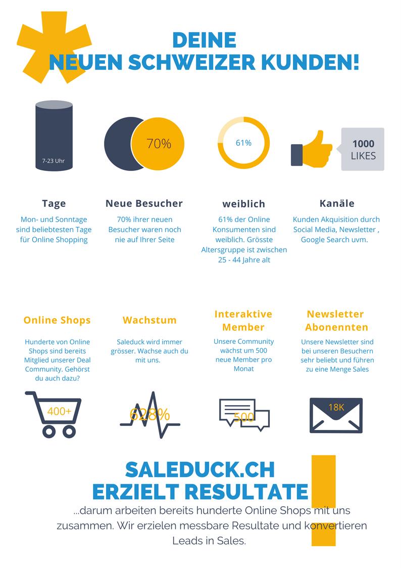 Zusammenarbeit - Facts - Community - Gutschein.png